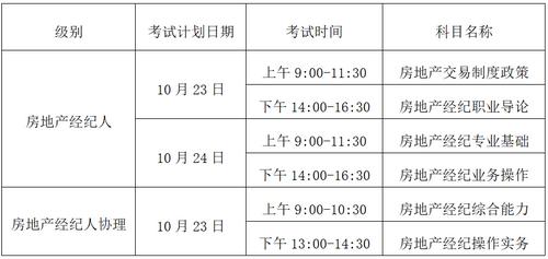 2021年下半年房地产经纪人考试报名时间:7月20日-8月15日
