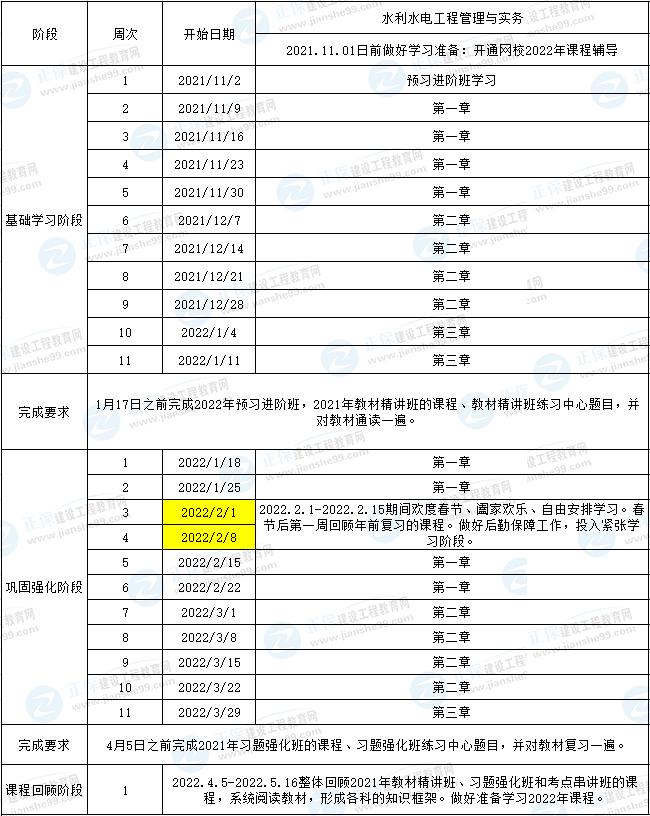请查收!2022一级建造师水利工程预习计划表