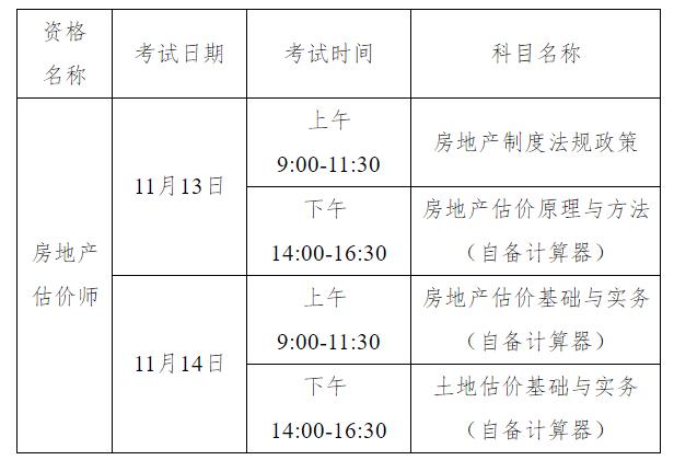 2021年云南省房地产估价师考试时间及科目